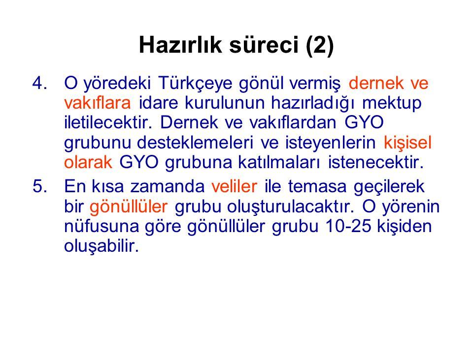 Hazırlık süreci (2) 4.O yöredeki Türkçeye gönül vermiş dernek ve vakıflara idare kurulunun hazırladığı mektup iletilecektir.