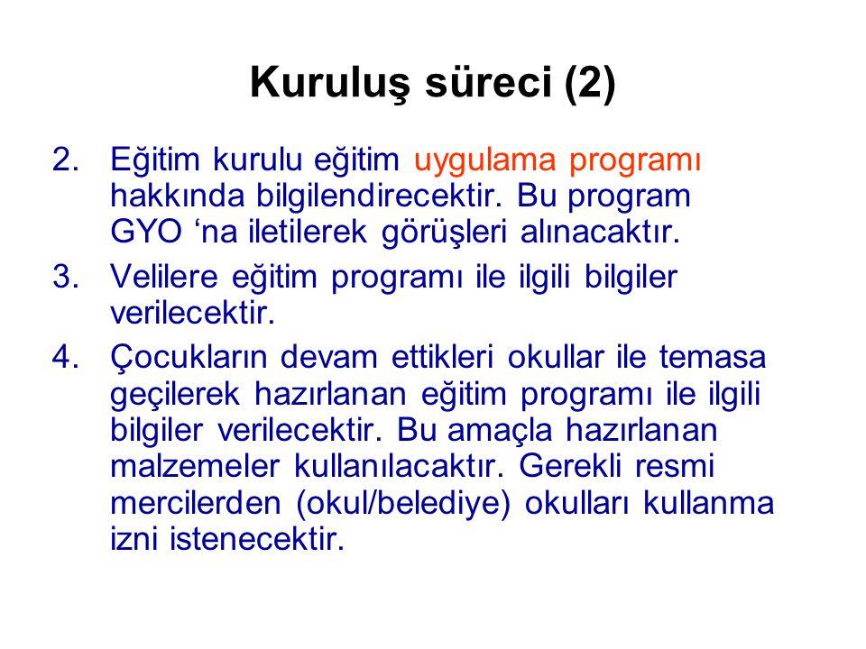 Kuruluş süreci (2) 2.Eğitim kurulu eğitim uygulama programı hakkında bilgilendirecektir.