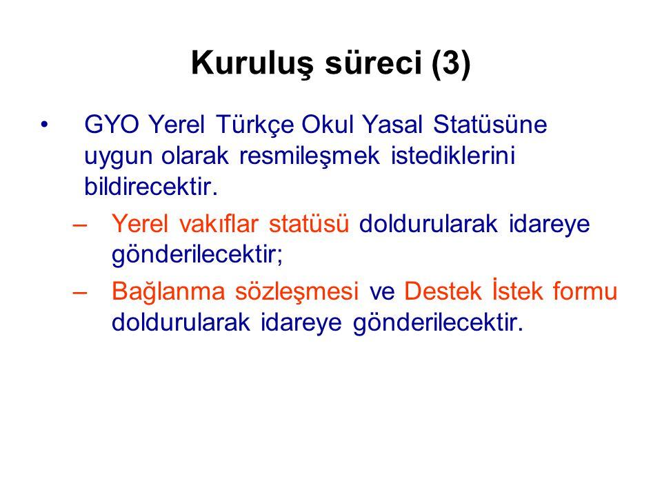 Kuruluş süreci (3) •GYO Yerel Türkçe Okul Yasal Statüsüne uygun olarak resmileşmek istediklerini bildirecektir.