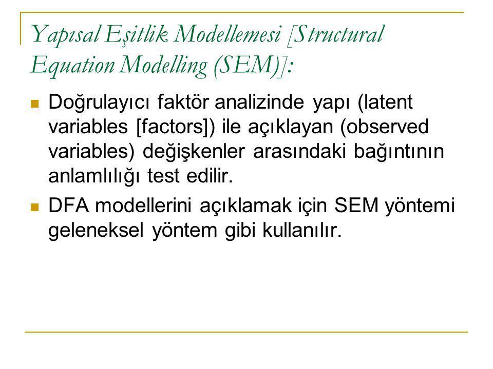 Yapısal Eşitlik Modellemesi [Structural Equation Modelling (SEM)]:  Doğrulayıcı faktör analizinde yapı (latent variables [factors]) ile açıklayan (observed variables) değişkenler arasındaki bağıntının anlamlılığı test edilir.