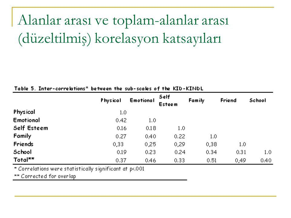 Alanlar arası ve toplam-alanlar arası (düzeltilmiş) korelasyon katsayıları