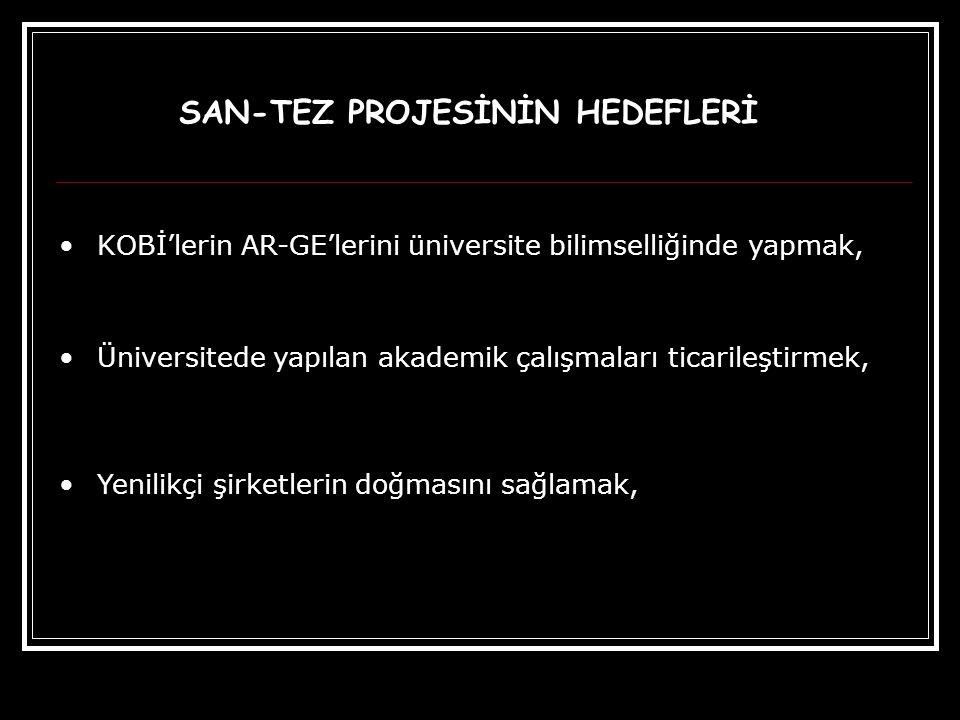 •KOBİ'lerin AR-GE'lerini üniversite bilimselliğinde yapmak, •Üniversitede yapılan akademik çalışmaları ticarileştirmek, •Yenilikçi şirketlerin doğması