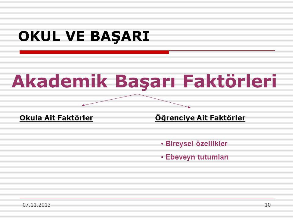 10 OKUL VE BAŞARI Akademik Başarı Faktörleri Okula Ait FaktörlerÖğrenciye Ait Faktörler • Bireysel özellikler • Ebeveyn tutumları 07.11.2013