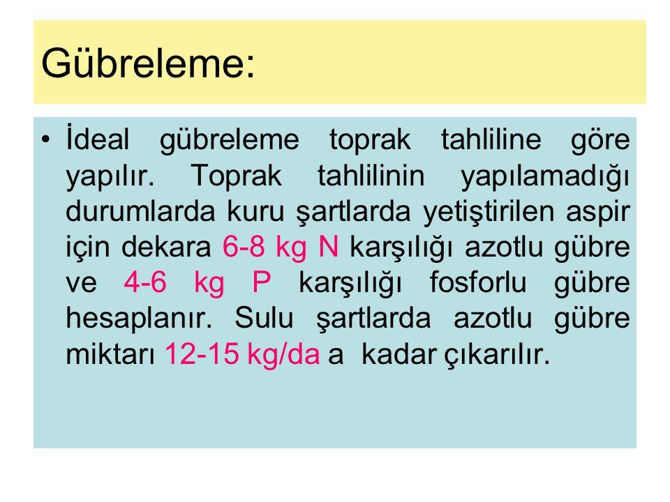 Sulama: •Aspir kurağa dayanıklıdır.