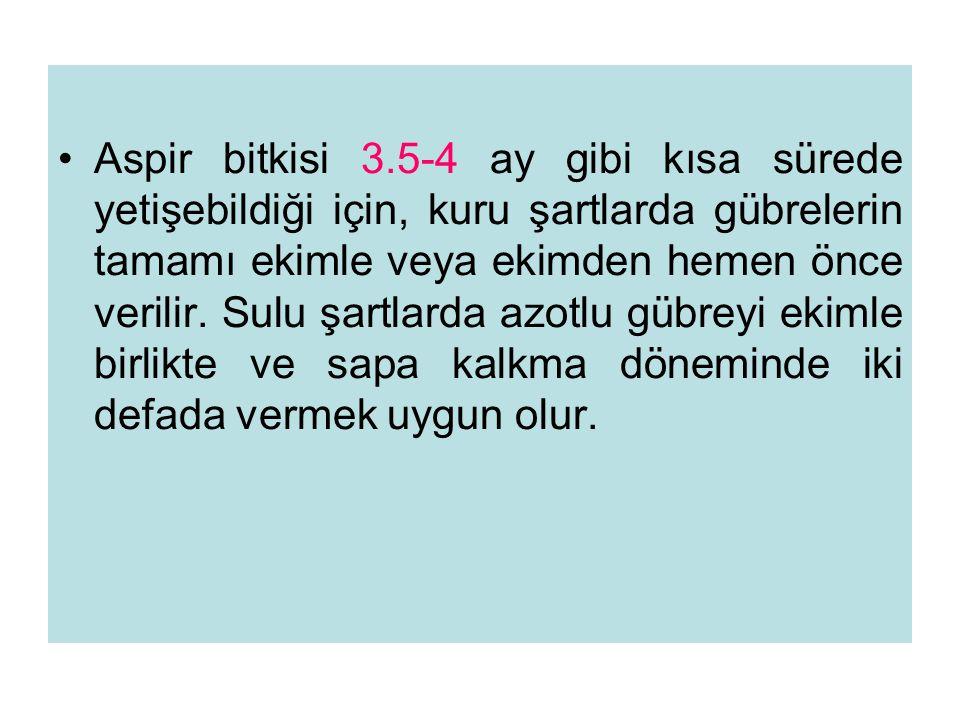 Ekim : •Aspir ılıman (Akdeniz, Ege- Urfa gibi) bölgelerde kışlık olarak ekilebilmekte ve iyi verimler alınmaktadır.