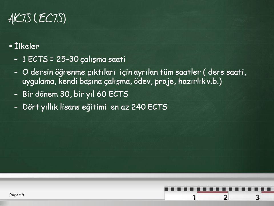 Page  9 AKTS ( ECTS)  İlkeler –1 ECTS = 25-30 çalışma saati –O dersin öğrenme çıktıları için ayrılan tüm saatler ( ders saati, uygulama, kendi başına çalışma, ödev, proje, hazırlık v.b.) –Bir dönem 30, bir yıl 60 ECTS –Dört yıllık lisans eğitimi en az 240 ECTS