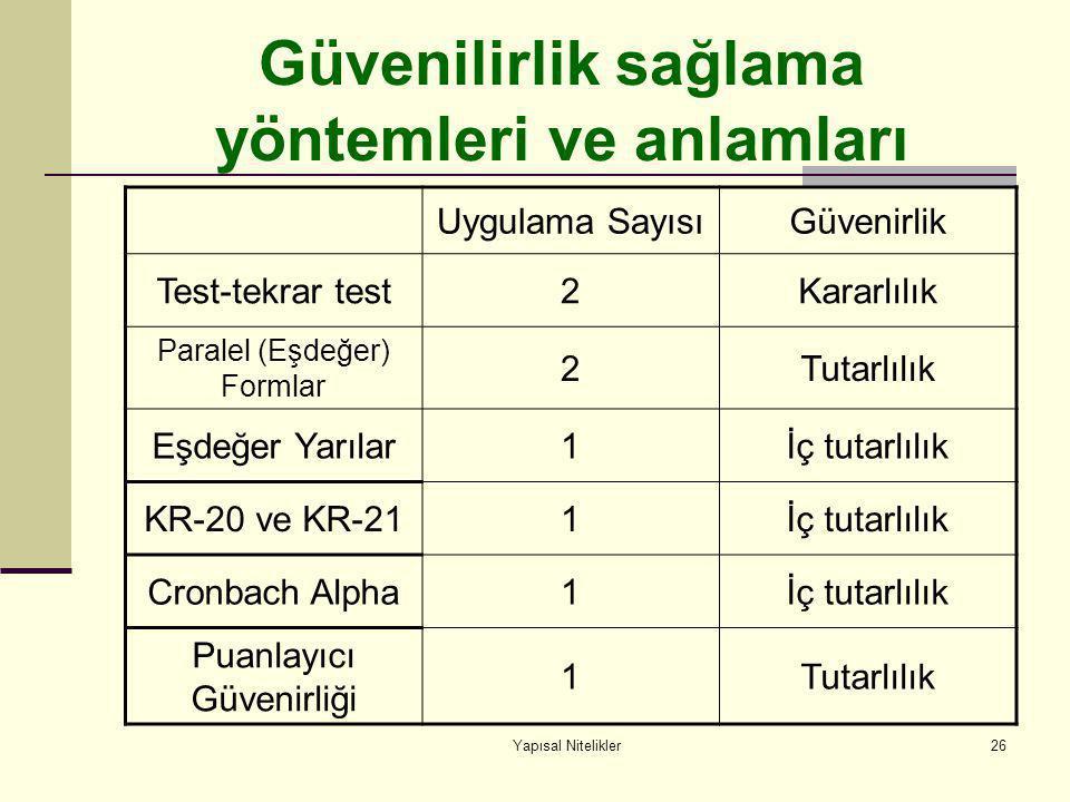 Yapısal Nitelikler26 Güvenilirlik sağlama yöntemleri ve anlamları Uygulama SayısıGüvenirlik Test-tekrar test2Kararlılık Paralel (Eşdeğer) Formlar 2Tut