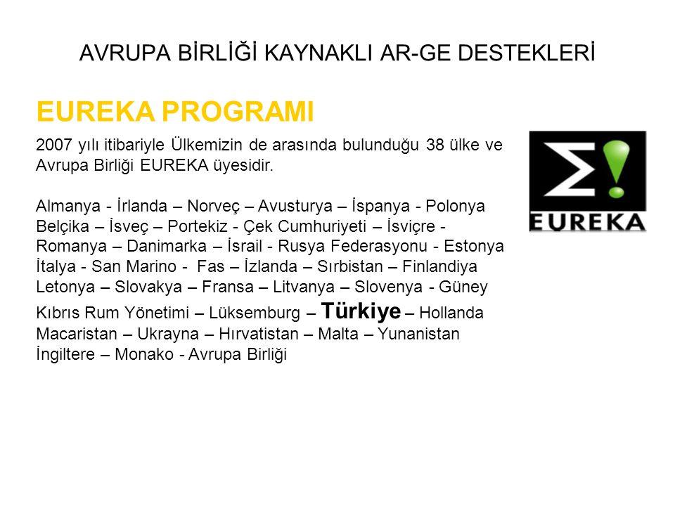 EUREKA PROGRAMI 2007 yılı itibariyle Ülkemizin de arasında bulunduğu 38 ülke ve Avrupa Birliği EUREKA üyesidir. Almanya - İrlanda – Norveç – Avusturya
