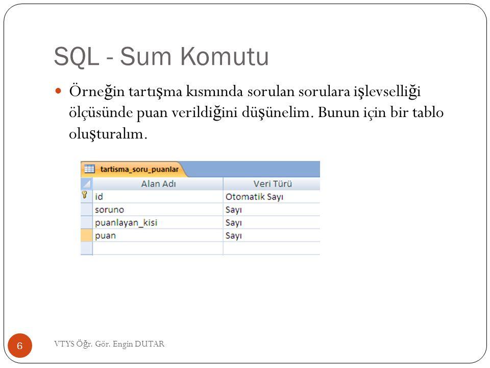SQL - Sum Komutu  Örne ğ in tartı ş ma kısmında sorulan sorulara i ş levselli ğ i ölçüsünde puan verildi ğ ini dü ş ünelim. Bunun için bir tablo olu