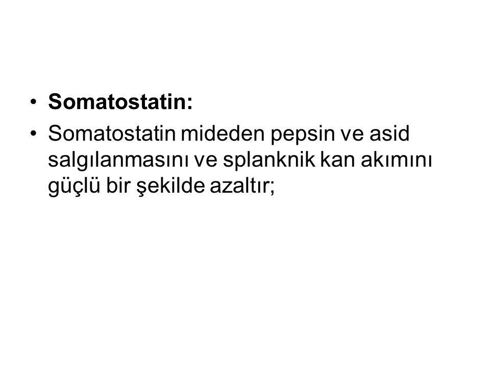 •Somatostatin: •Somatostatin mideden pepsin ve asid salgılanmasını ve splanknik kan akımını güçlü bir şekilde azaltır;