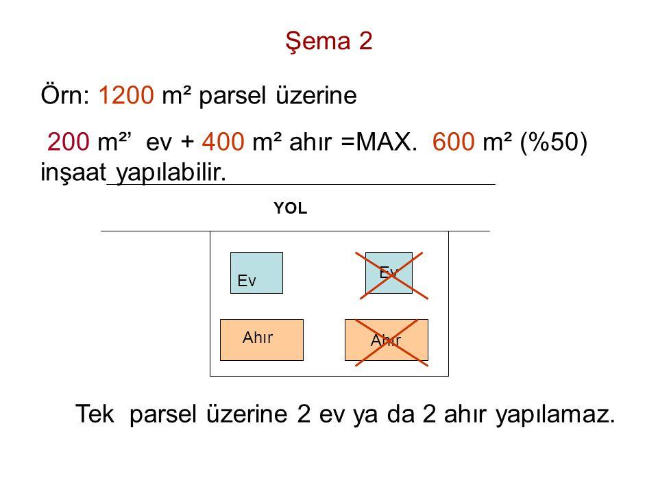 Şema 2 YOL Ev Ahır Ev Ahır Örn: 1200 m² parsel üzerine 200 m²' ev + 400 m² ahır =MAX. 600 m² (%50) inşaat yapılabilir. Tek parsel üzerine 2 ev ya da 2