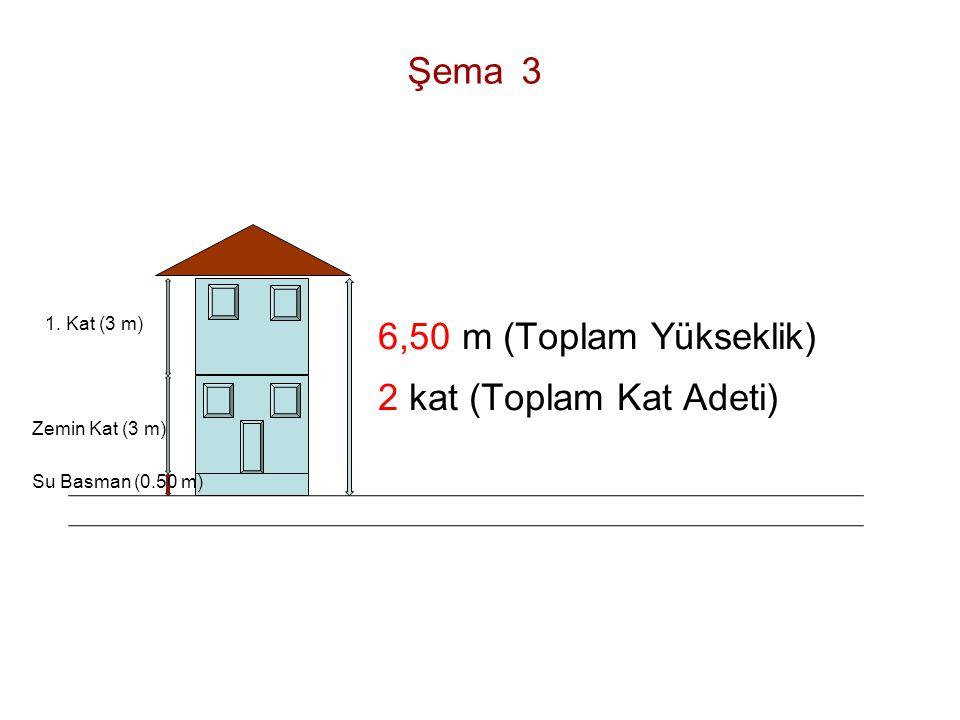 Şema 3 6,50 m (Toplam Yükseklik) 2 kat (Toplam Kat Adeti) Su Basman (0.50 m) Zemin Kat (3 m) 1. Kat (3 m)
