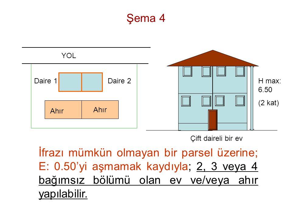 Şema 4 Daire 1 Ahır İfrazı mümkün olmayan bir parsel üzerine; E: 0.50'yi aşmamak kaydıyla; 2, 3 veya 4 bağımsız bölümü olan ev ve/veya ahır yapılabili