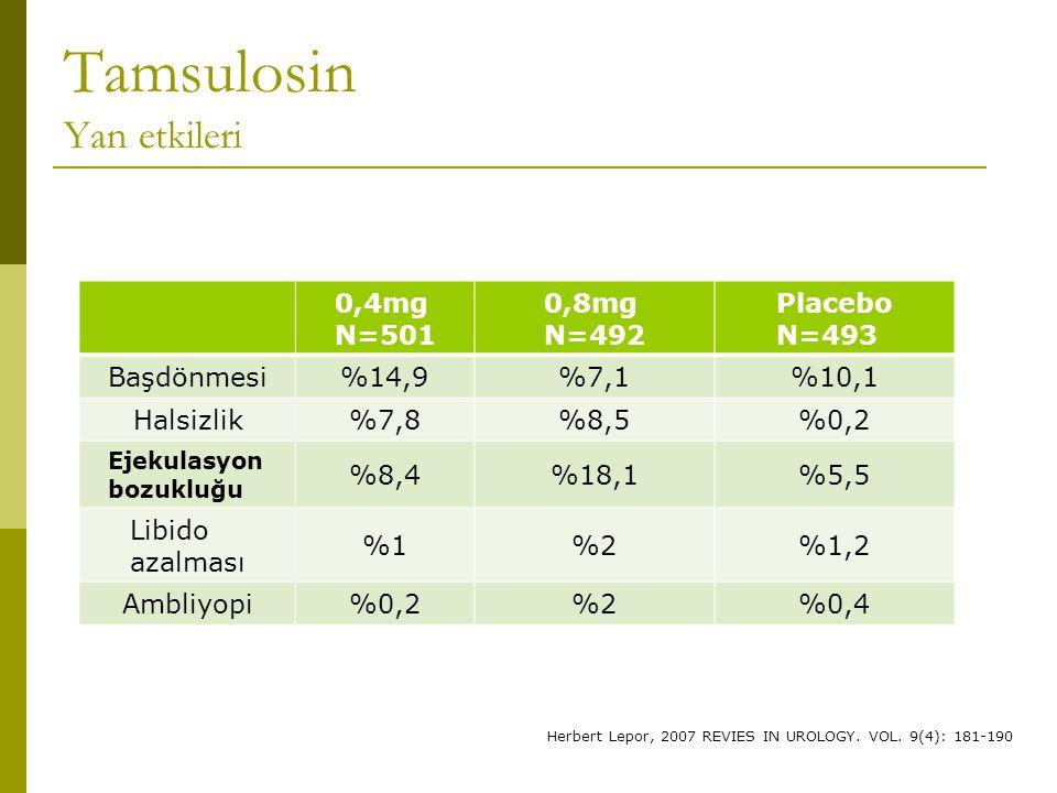 Tamsulosin Yan etkileri 0,4mg N=501 0,8mg N=492 Placebo N=493 Başdönmesi%14,9%7,1%10,1 Halsizlik%7,8%8,5%0,2 Ejekulasyon bozukluğu %8,4%18,1%5,5 Libid
