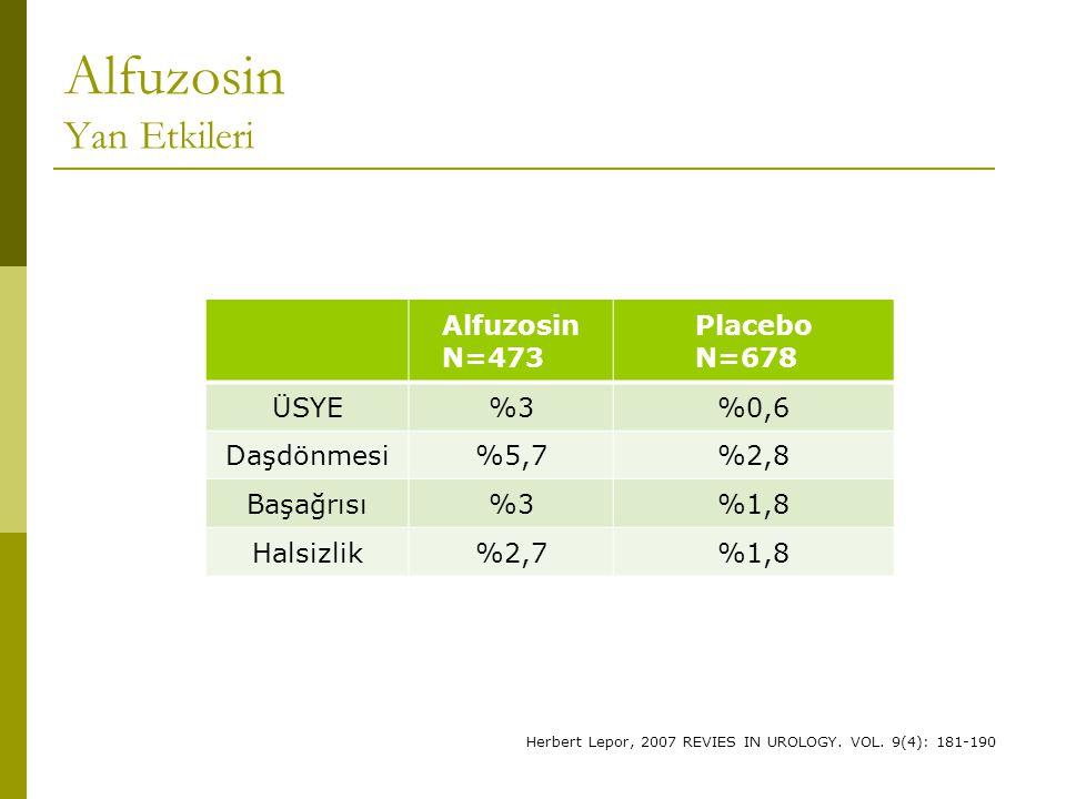 Alfuzosin Yan Etkileri Alfuzosin N=473 Placebo N=678 ÜSYE%3%0,6 Daşdönmesi%5,7%2,8 Başağrısı%3%1,8 Halsizlik%2,7%1,8 Herbert Lepor, 2007 REVIES IN URO