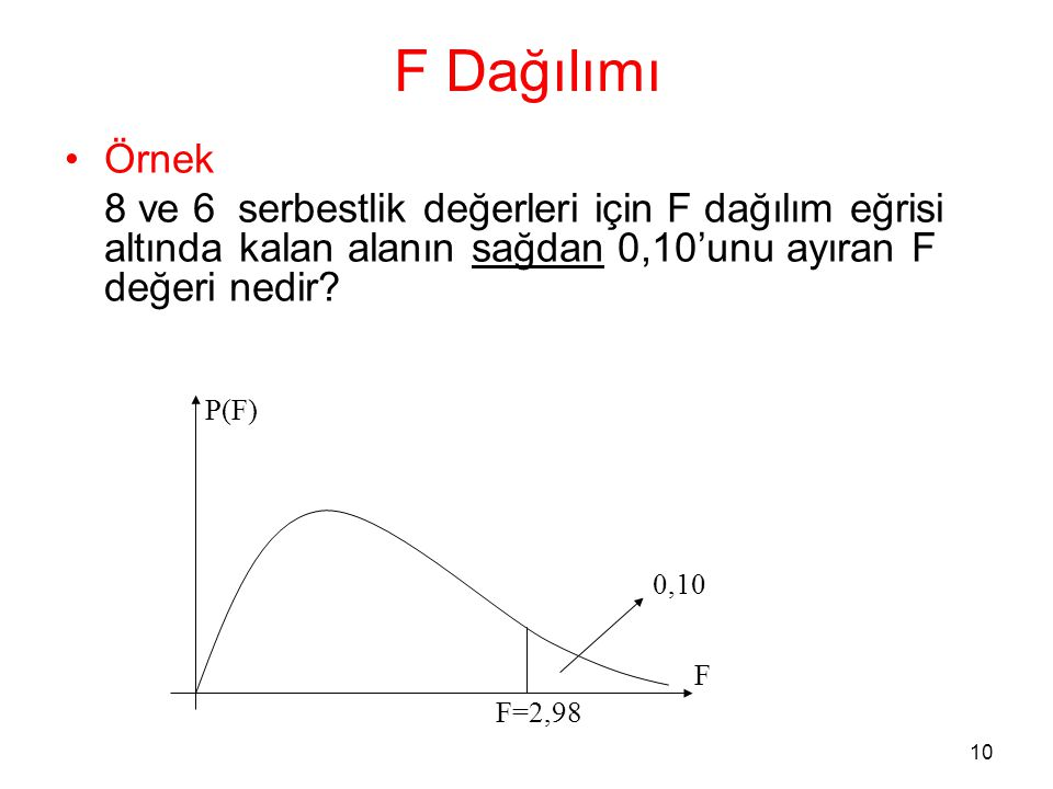 10 F Dağılımı •Örnek 8 ve 6 serbestlik değerleri için F dağılım eğrisi altında kalan alanın sağdan 0,10'unu ayıran F değeri nedir? P(F) F 0,10 F=2,98