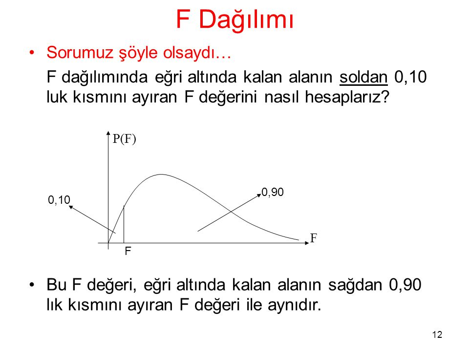 12 •Sorumuz şöyle olsaydı… F dağılımında eğri altında kalan alanın soldan 0,10 luk kısmını ayıran F değerini nasıl hesaplarız? 0,10 • •Bu F değeri, eğ