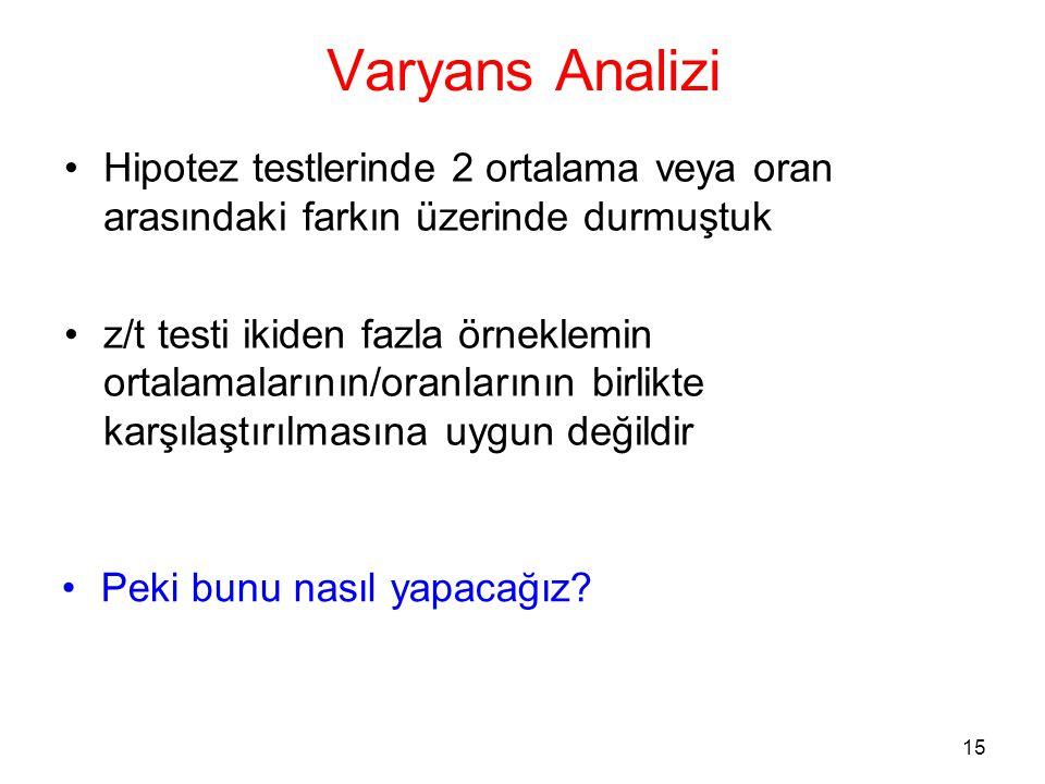 16 Varyans Analizi •k sayıdaki örneklemin ikişer ikişer gruplandırılması bir çözüm yolu mudur.