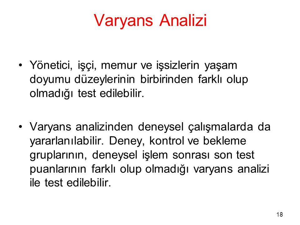 19 Varyans Analizi •Varyans analizinde gruplar/örneklemler topluca ele alınır sadece farklılığın anlamlı olup olmadığına bakılır •Varyans analizinde farklılık varsa bu farklılığın kaynağı bilinemez.