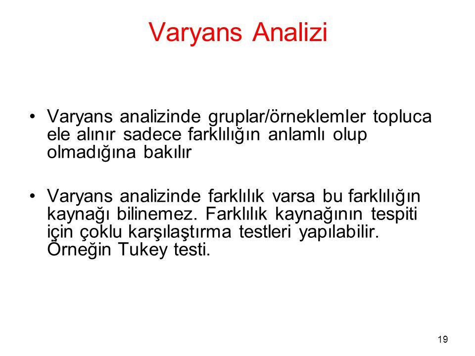 19 Varyans Analizi •Varyans analizinde gruplar/örneklemler topluca ele alınır sadece farklılığın anlamlı olup olmadığına bakılır •Varyans analizinde f