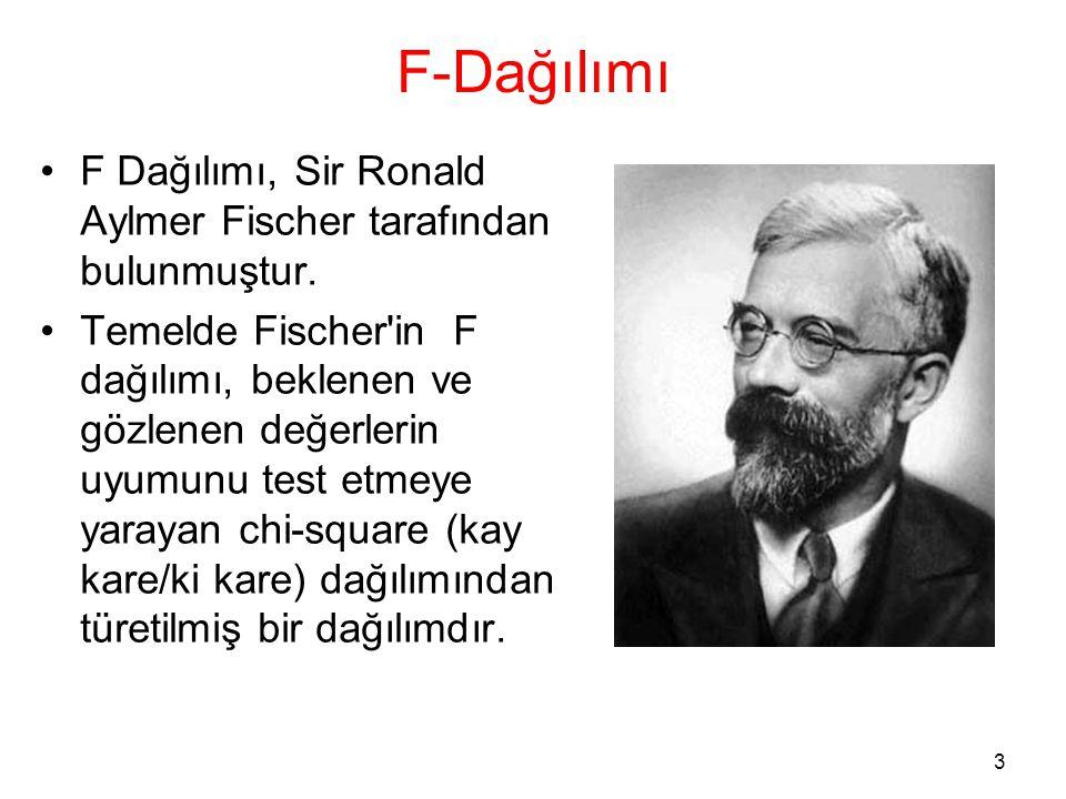3 •F Dağılımı, Sir Ronald Aylmer Fischer tarafından bulunmuştur. •Temelde Fischer'in F dağılımı, beklenen ve gözlenen değerlerin uyumunu test etmeye y
