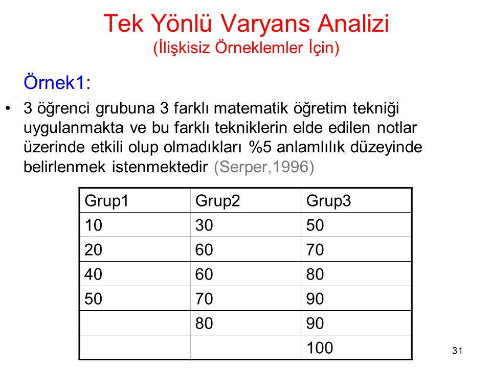 31 Tek Yönlü Varyans Analizi (İlişkisiz Örneklemler İçin) Örnek1: •3 öğrenci grubuna 3 farklı matematik öğretim tekniği uygulanmakta ve bu farklı tekn