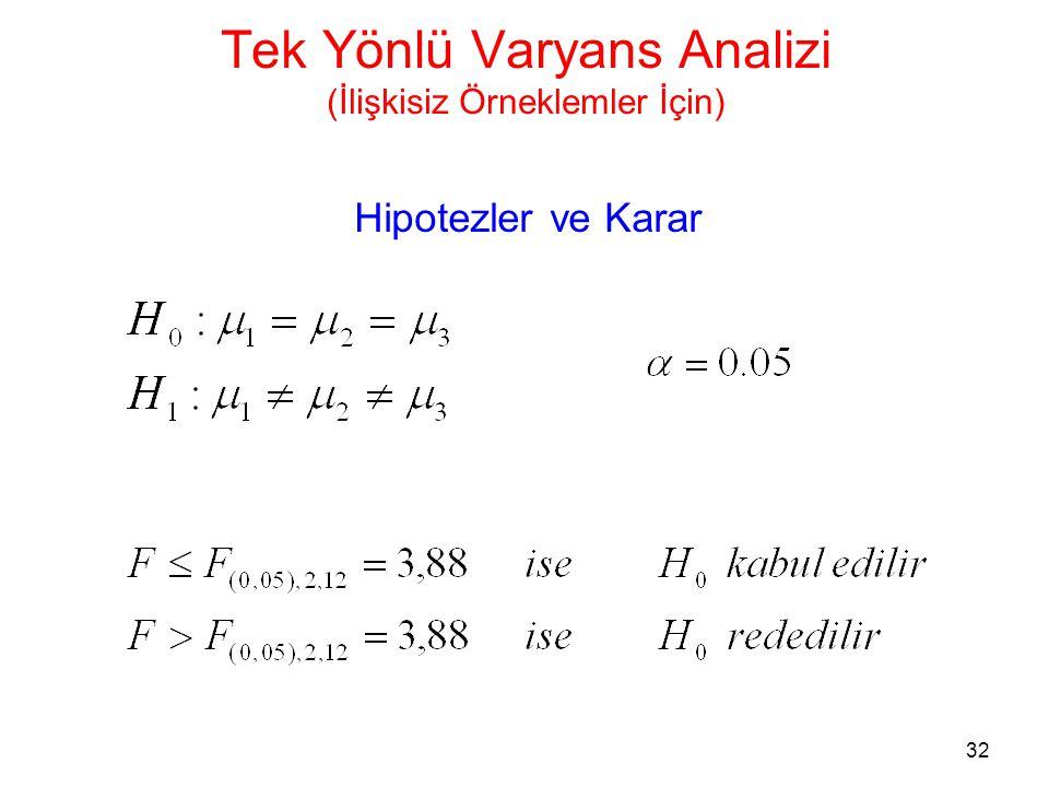 33 Tek Yönlü Varyans Analizi (İlişkisiz Örneklemler İçin) •Varyans Analizi şartları sağlanıyor mu.