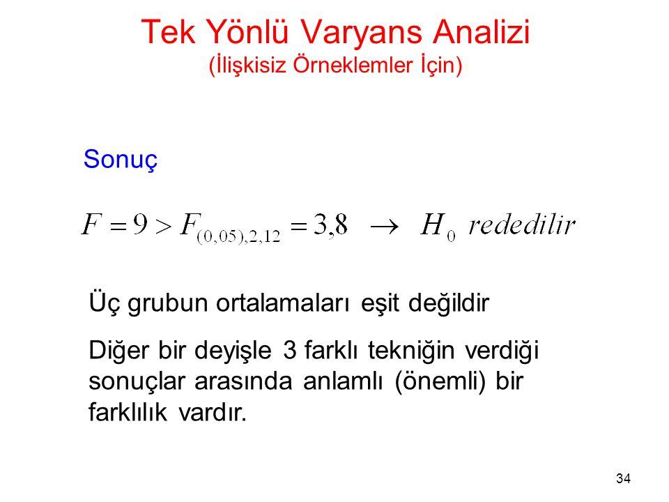 35 Tek Yönlü Varyans Analizi (İlişkisiz Örneklemler İçin) •Kısa Formüller (her faktörün eşit gözleme sahip olması durumunda Burada T i.