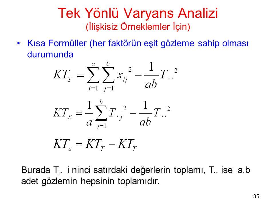 35 Tek Yönlü Varyans Analizi (İlişkisiz Örneklemler İçin) •Kısa Formüller (her faktörün eşit gözleme sahip olması durumunda Burada T i. i ninci satırd
