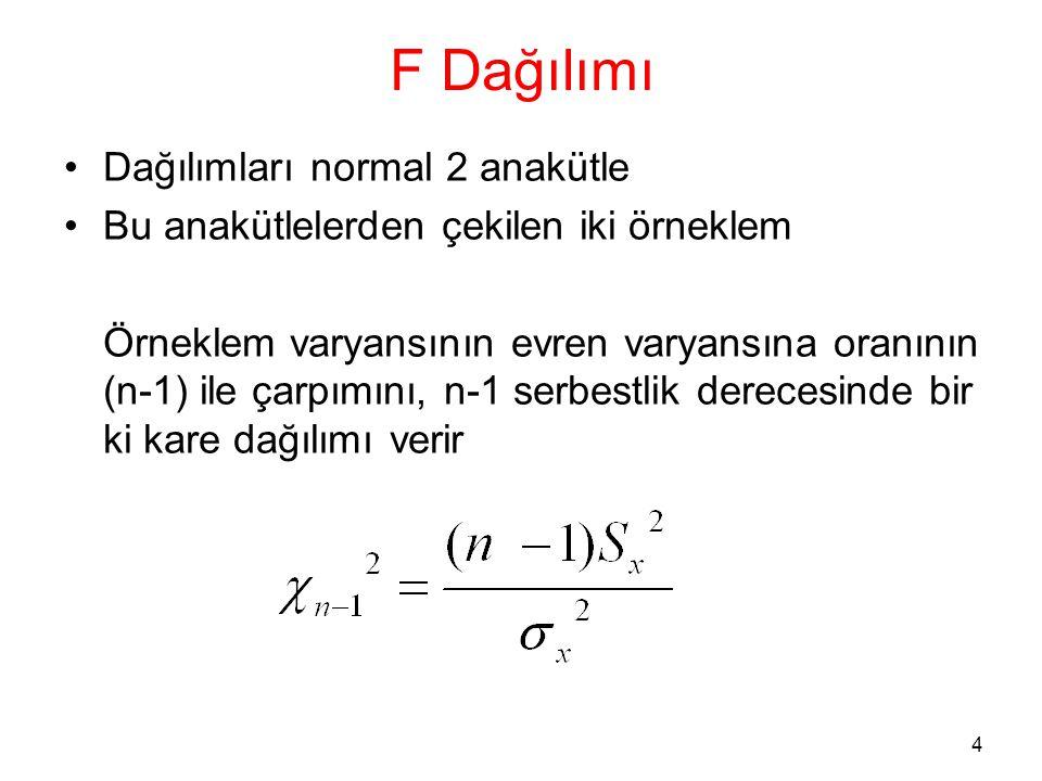 4 •Dağılımları normal 2 anakütle •Bu anakütlelerden çekilen iki örneklem Örneklem varyansının evren varyansına oranının (n-1) ile çarpımını, n-1 serbe