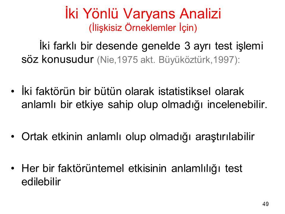 49 İki Yönlü Varyans Analizi (İlişkisiz Örneklemler İçin) İki farklı bir desende genelde 3 ayrı test işlemi söz konusudur (Nie,1975 akt. Büyüköztürk,1