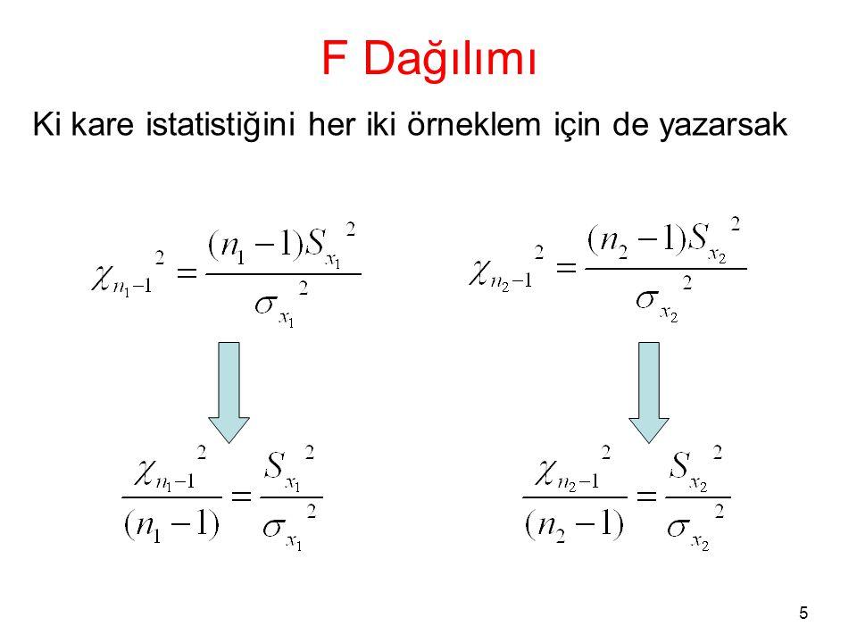 5 Ki kare istatistiğini her iki örneklem için de yazarsak F Dağılımı