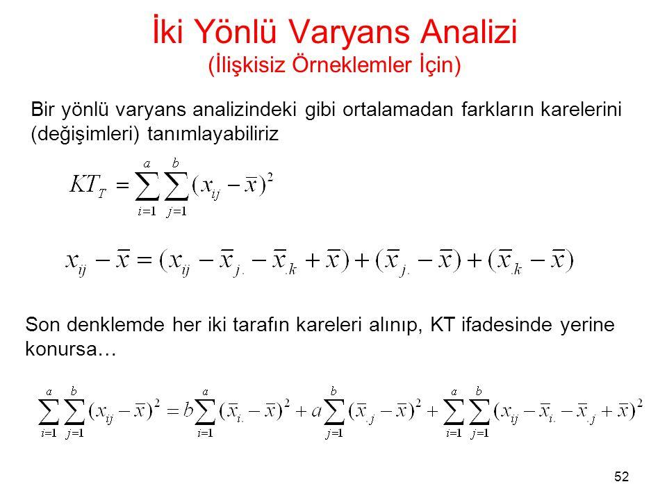 52 İki Yönlü Varyans Analizi (İlişkisiz Örneklemler İçin) Bir yönlü varyans analizindeki gibi ortalamadan farkların karelerini (değişimleri) tanımlaya