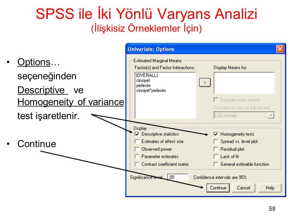 59 SPSS ile İki Yönlü Varyans Analizi (İlişkisiz Örneklemler İçin) •Options… seçeneğinden Descriptive ve Homogeneity of variance test işaretlenir. •Co