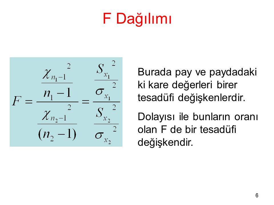 6 Burada pay ve paydadaki ki kare değerleri birer tesadüfi değişkenlerdir. Dolayısı ile bunların oranı olan F de bir tesadüfi değişkendir. F Dağılımı