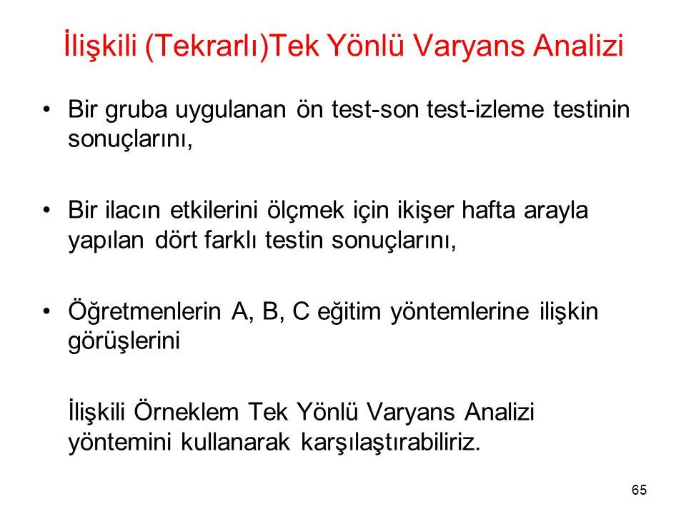 65 İlişkili (Tekrarlı)Tek Yönlü Varyans Analizi •Bir gruba uygulanan ön test-son test-izleme testinin sonuçlarını, •Bir ilacın etkilerini ölçmek için