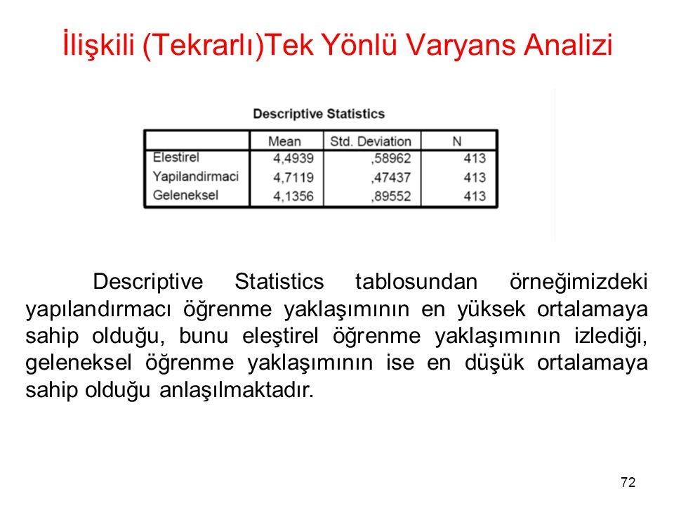 72 İlişkili (Tekrarlı)Tek Yönlü Varyans Analizi Descriptive Statistics tablosundan örneğimizdeki yapılandırmacı öğrenme yaklaşımının en yüksek ortalam