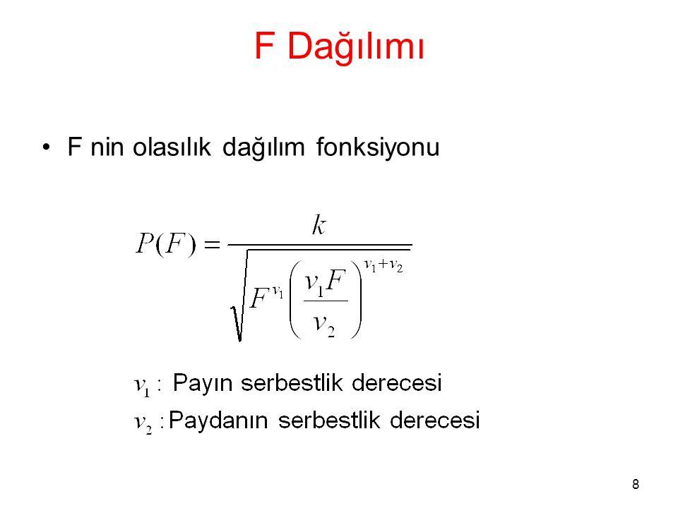 9 F Dağılımı •F nin belli aralıklarına karşı gelen olasılıklar F tablosu yardımı ile bulunur.