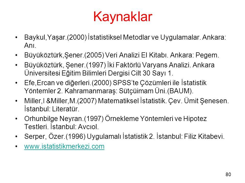 80 Kaynaklar •Baykul,Yaşar.(2000) İstatistiksel Metodlar ve Uygulamalar. Ankara: Anı. •Büyüköztürk,Şener.(2005) Veri Analizi El Kitabı. Ankara: Pegem.