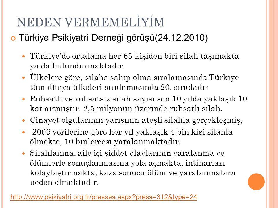 NEDEN VERMEMELİYİM Türkiye Psikiyatri Derneği görüşü(24.12.2010)  Türkiye'de ortalama her 65 kişiden biri silah taşımakta ya da bulundurmaktadır.
