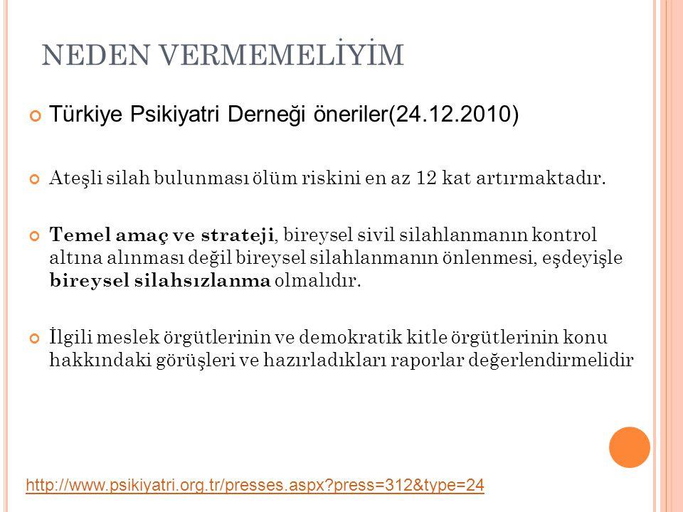 NEDEN VERMEMELİYİM Türkiye Psikiyatri Derneği öneriler(24.12.2010) Ateşli silah bulunması ölüm riskini en az 12 kat artırmaktadır.