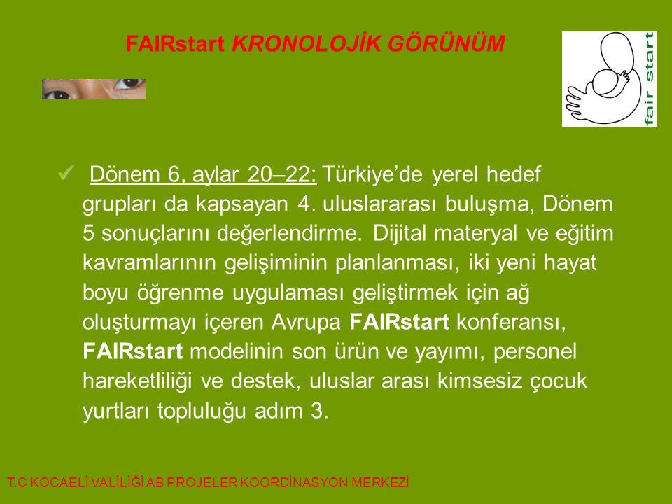   Dönem 6, aylar 20–22: Türkiye'de yerel hedef grupları da kapsayan 4.