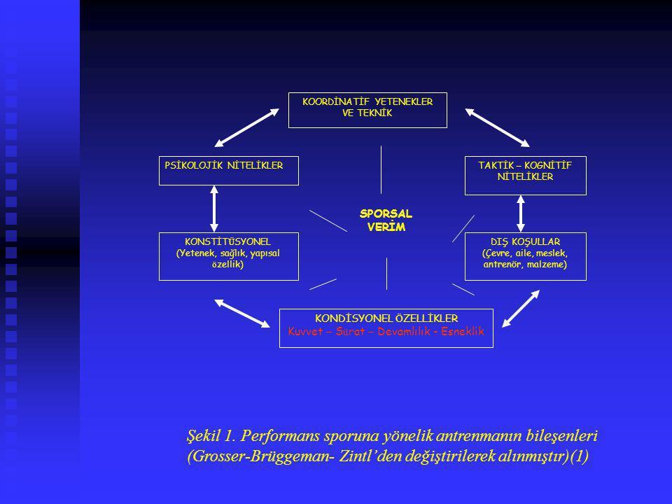 ÇOCUKLARLA KUVVET ANTRENMANI  Kuvvet yeteneğinin gelişimi değişik yaş dönemlerinde farklılık gösterir.