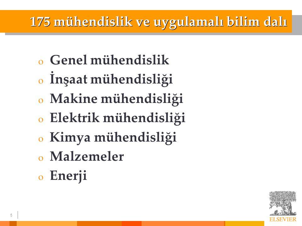 5 175 mühendislik ve uygulamalı bilim dalı o Genel mühendislik o İnşaat mühendisliği o Makine mühendisliği o Elektrik mühendisliği o Kimya mühendisliği o Malzemeler o Enerji