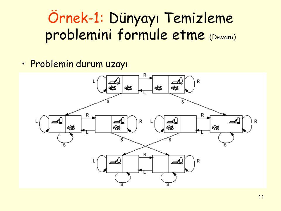 11 Örnek-1: Dünyayı Temizleme problemini formule etme (Devam) • Problemin durum uzayı