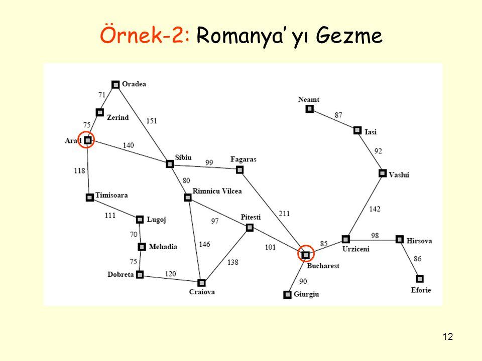 12 Örnek-2: Romanya' yı Gezme