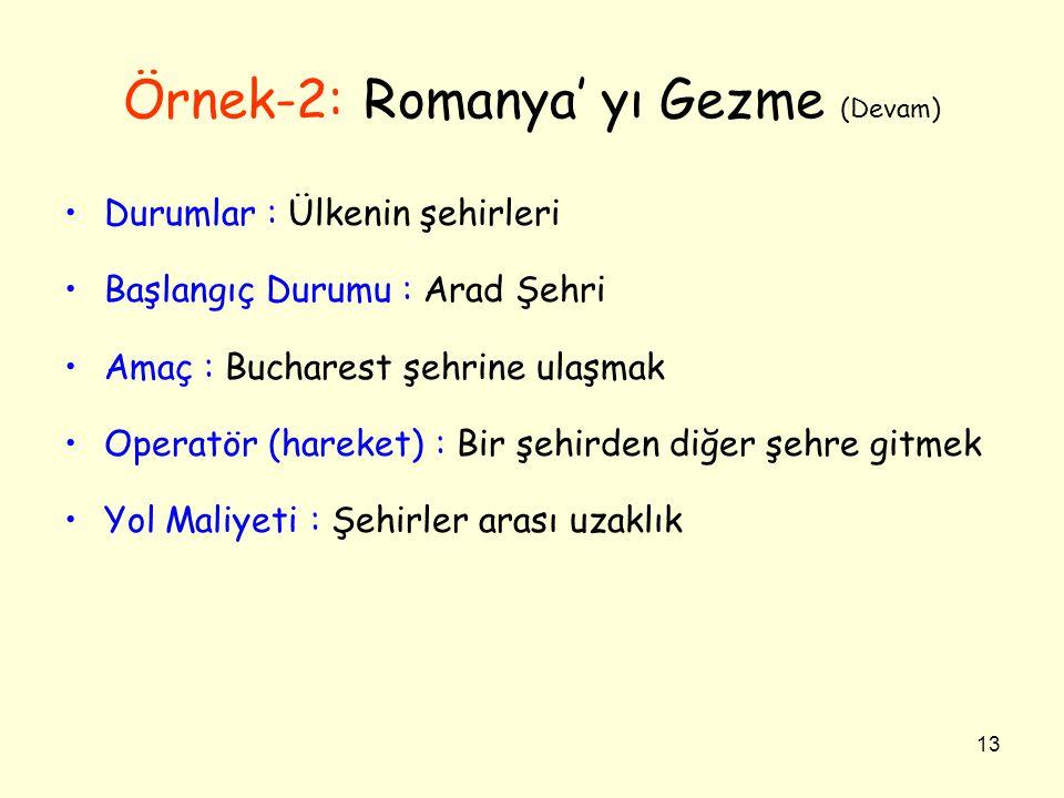 13 Örnek-2: Romanya' yı Gezme (Devam) •Durumlar : Ülkenin şehirleri •Başlangıç Durumu : Arad Şehri •Amaç : Bucharest şehrine ulaşmak •Operatör (hareke