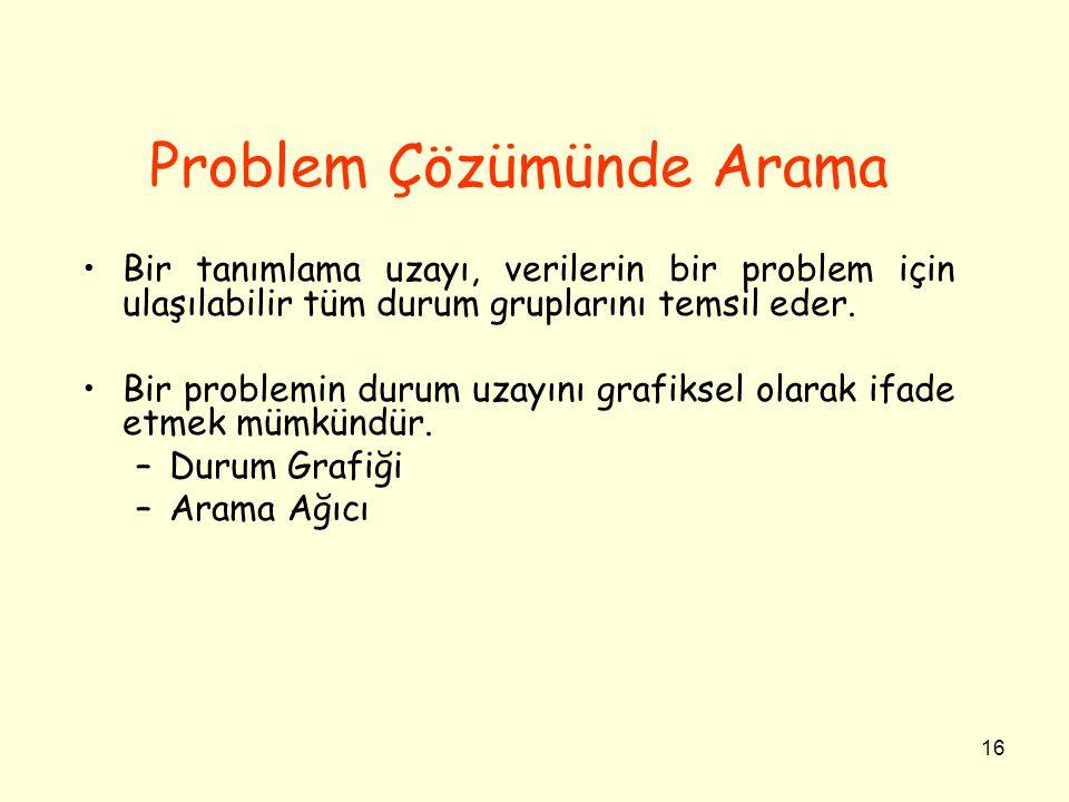 16 Problem Çözümünde Arama •Bir tanımlama uzayı, verilerin bir problem için ulaşılabilir tüm durum gruplarını temsil eder. •Bir problemin durum uzayın