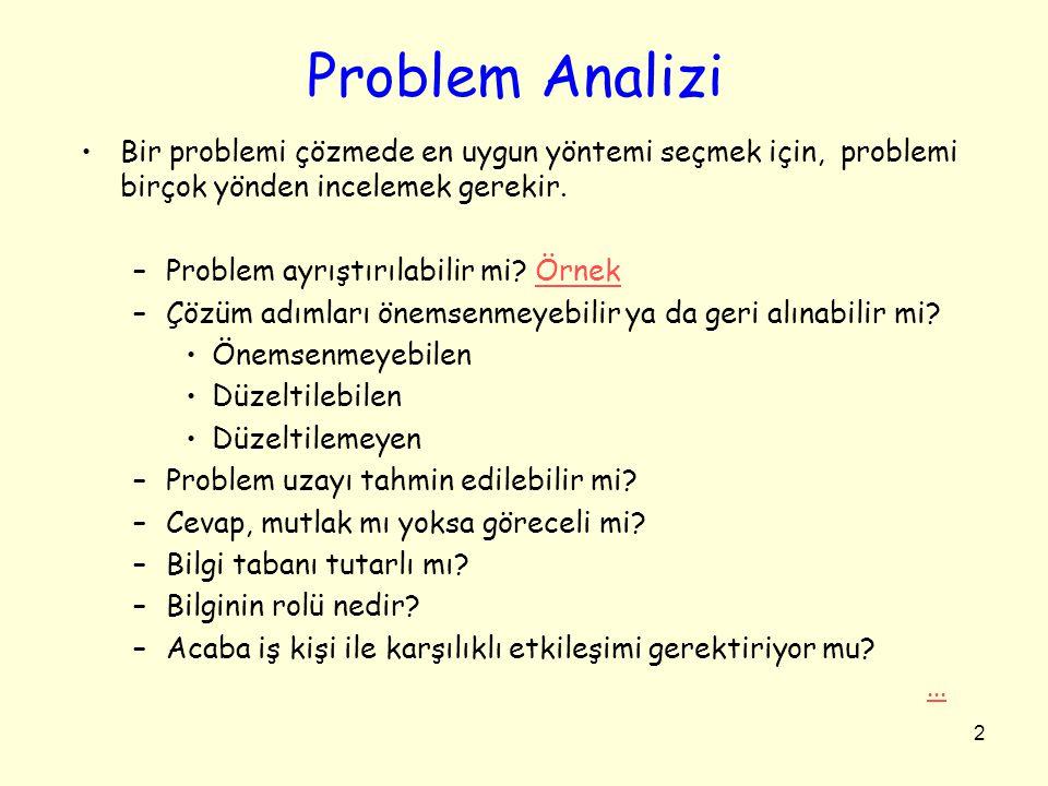 2 Problem Analizi •Bir problemi çözmede en uygun yöntemi seçmek için, problemi birçok yönden incelemek gerekir. –Problem ayrıştırılabilir mi? ÖrnekÖrn