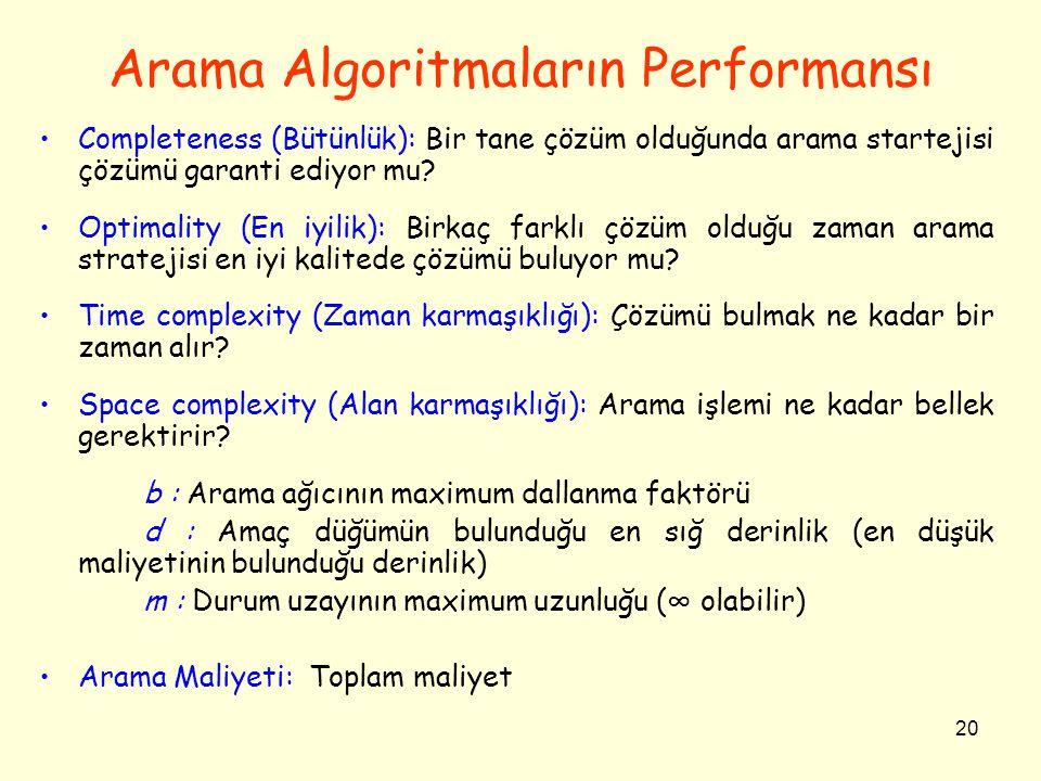 20 Arama Algoritmaların Performansı •Completeness (Bütünlük): Bir tane çözüm olduğunda arama startejisi çözümü garanti ediyor mu? •Optimality (En iyil
